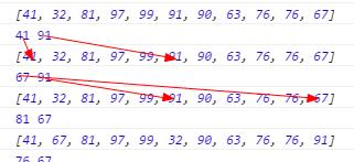 JavaScript中sort方法的一个坑(leetcode 179. Largest Number)