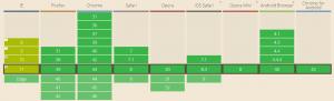 HTML5 postMessage 跨域交换数据
