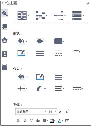 MindMaster中隐藏的F键技能介绍