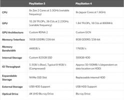 硬件输给XSX了 索尼新主机PS5大公开